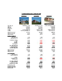Real Estate Database - Sale Comparison Grid